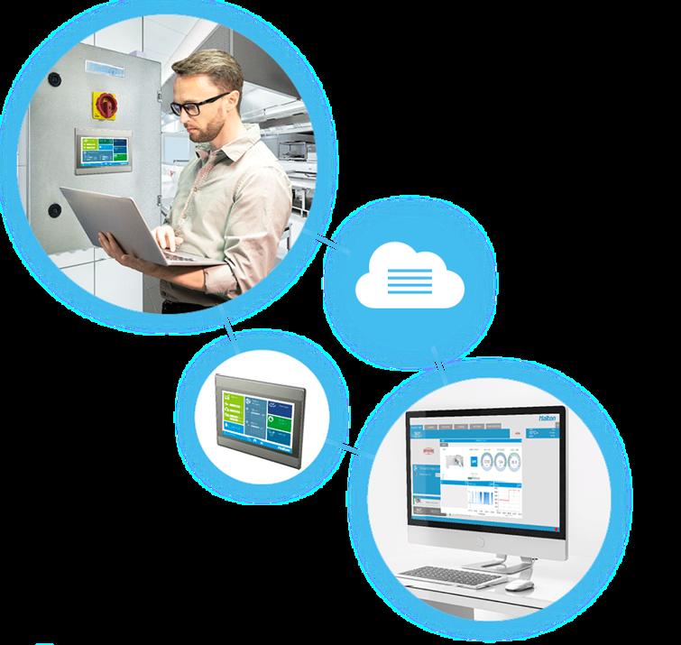 monitoraggio remoto 24 ore ventilazione cucine da remoto Halton connect piattaforma IoT cloud based Solving Italia ottimizzazione componenti ventilazione mantenimento ciclo di vita